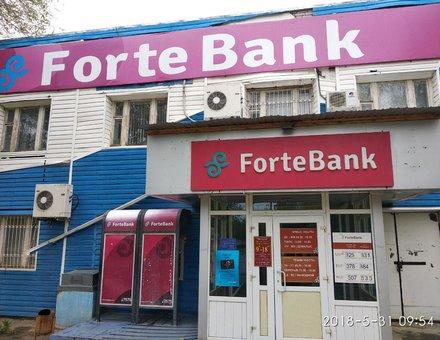 Официальный адрес банк хоум кредит москва